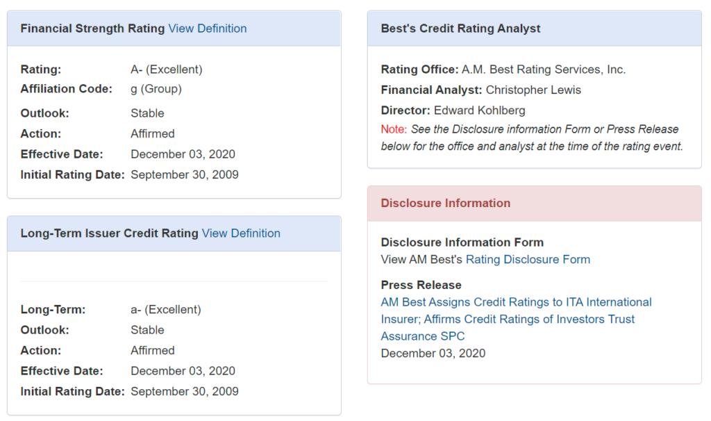 Investors Trust rating